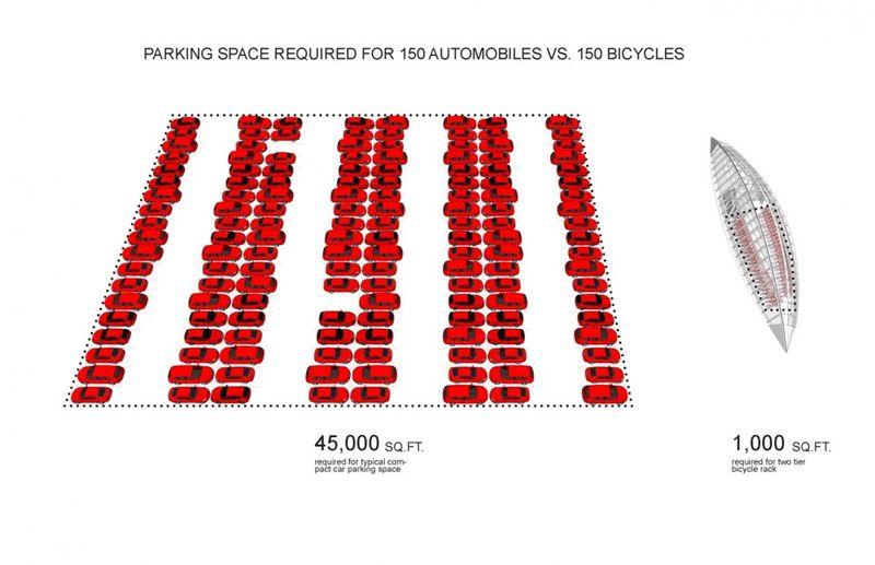 1296599733-bicycleparkingdiagram-1000x646