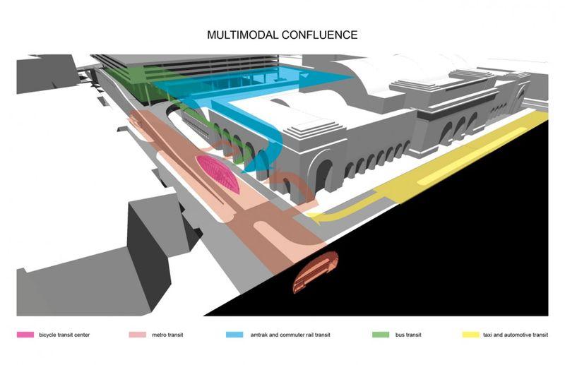 1296599740-multimodal-confluence-diagram-1000x646