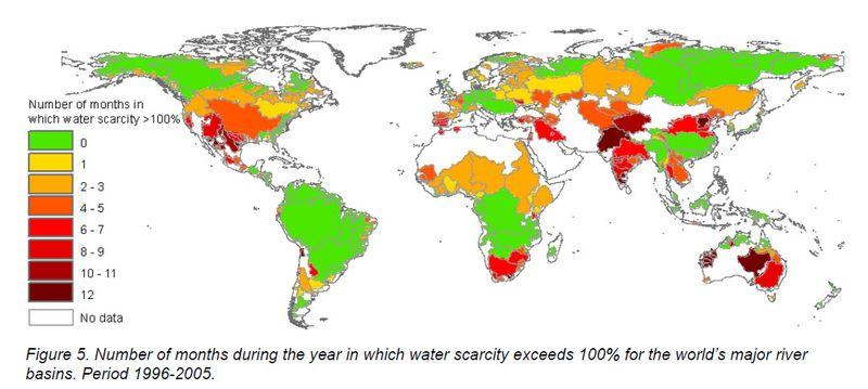 Water scacrity